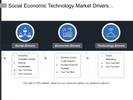 Social Economic Technology Market Drivers With Icons And Boxes