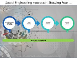 Social Engineering Approach Showing Four Step