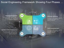 Social Engineering Framework Showing Four Phases Of Process