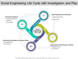 Social Engineering Life Cycle With Investigation And Play