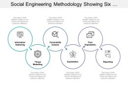 Social Engineering Methodology Showing Six Process Steps