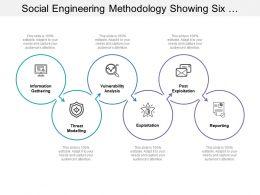 Social Engineering Methodology Showing Six Process Steps