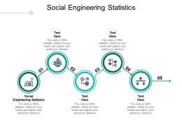 Social Engineering Statistics Ppt Powerpoint Presentation Pictures Designs Cpb