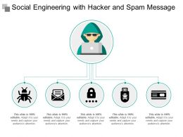 Social Engineering With Hacker And Spam Message