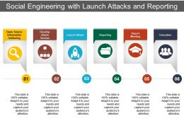 Social Engineering With Launch Attacks And Reporting