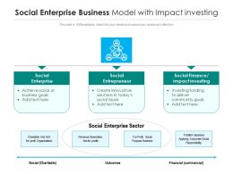 Social Enterprise Business Model With Impact Investing
