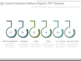 Social Enterprise Platform Diagram Ppt Samples