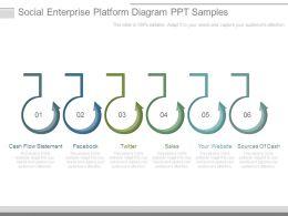 social_enterprise_platform_diagram_ppt_samples_Slide01