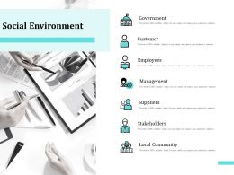 Social Environment Community Ppt Powerpoint Presentation Styles