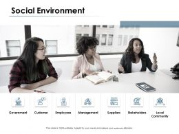 Social Environment Management Ppt Powerpoint Presentation Icon Example