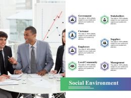 Social Environment Ppt Powerpoint Presentation File Ideas