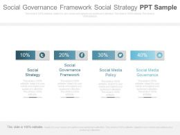 Social Governance Framework Social Strategy Ppt Sample
