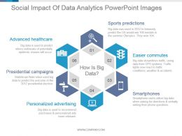Social Impact Of Data Analytics Powerpoint Images