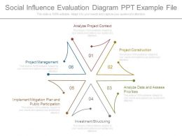 Social Influence Evaluation Diagram Ppt Example File