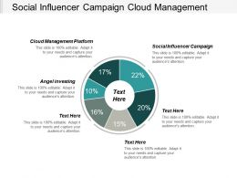 Social Influencer Campaign Cloud Management Platform Angel Investing Cpb
