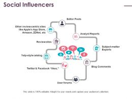 Social Influencers Analyst Reports Blog Comments