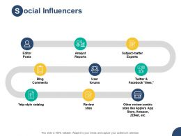 Social Influencers Analyst Reports H27 Ppt Powerpoint Presentation Pictures Graphic Tips