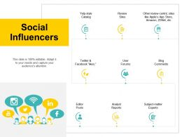 Social Influencers Analyst Reports Ppt Powerpoint Presentation Inspiration Guide
