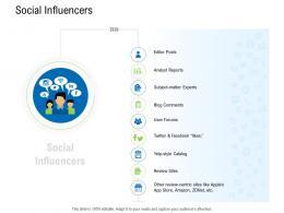 Social Influencers Business Data Analytics Ppt Powerpoint Presentation Outline Portrait