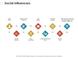 Social Influencers Ppt Powerpoint Presentation Summary Deck