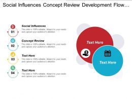 Social Influences Concept Review Development Flow Parenting Education