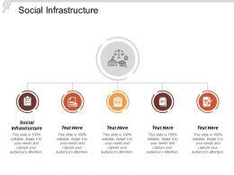 Social Infrastructure Ppt Powerpoint Presentation File Slide Portrait Cpb