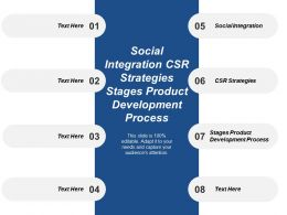 Social Integration Csr Strategies Stages Product Development Process Cpb