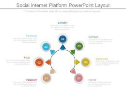 Social Internet Platform Powerpoint Layout