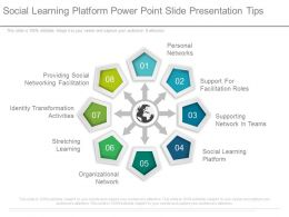 Social Learning Platform Power Point Slides Presentation Tips
