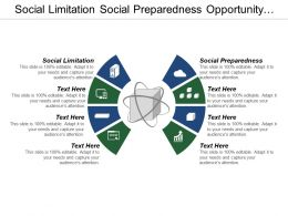 Social Limitation Social Preparedness Opportunity Identification Design Development