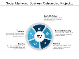 Social Marketing Business Outsourcing Project Planning Swot Business Analysis Cpb