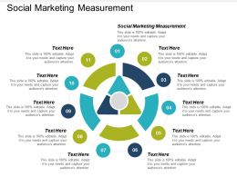 Social Marketing Measurement Ppt Powerpoint Presentation Infographics Topics Cpb