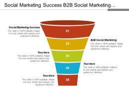 Social Marketing Success B2b Social Marketing Personalized Retargeting Cpb