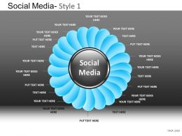 Social Media 1 Powerpoint Presentation Slides DB