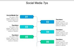 Social Media 7ps Ppt Powerpoint Presentation Model Images Cpb