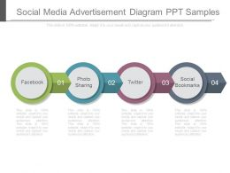 Social Media Advertisement Diagram Ppt Samples