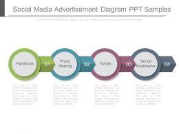 social_media_advertisement_diagram_ppt_samples_Slide01