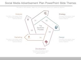 Social Media Advertisement Plan Powerpoint Slide Themes