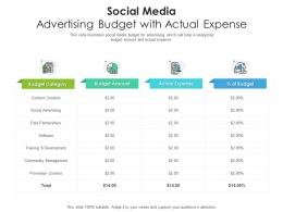 Social Media Advertising Budget With Actual Expense