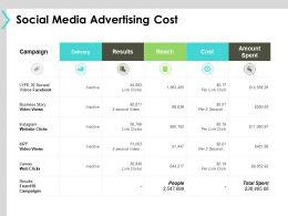 Social Media Advertising Cost Business Ppt Powerpoint Presentation Portfolio Maker