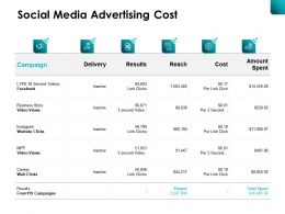Social Media Advertising Cost Campaign B190 Ppt Powerpoint Presentation File Tips