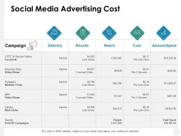 Social Media Advertising Cost Campaign Ppt Powerpoint Presentation File Introduction