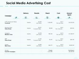 Social Media Advertising Cost Results Delivery Ppt Powerpoint Presentation Slides Show