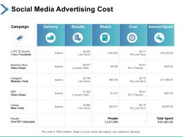 Social Media Advertising Cost Results Ppt Powerpoint Presentation Introduction
