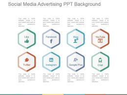 Social Media Advertising Ppt Background