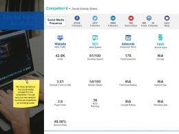 Social Media Analysis Mobile Speed Ppt Powerpoint Presentation Slides Ideas