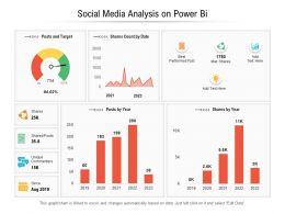 Social Media Analysis On Power Bi
