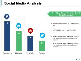 Social Media Analysis Powerpoint Slide Introduction