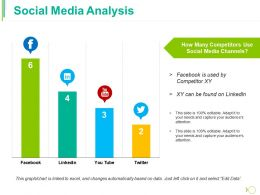 Social Media Analysis Ppt File Design Inspiration