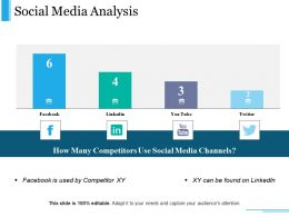 Social Media Analysis Ppt Inspiration